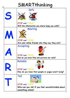 A useful, child friendly display poster for use around school as a reminder about e-safety rules.