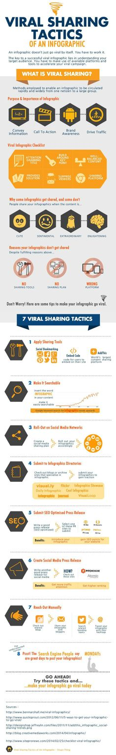 Tácticas virales para difundir una infografía