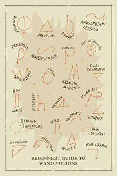 Harry Potter beginner's guide to wand motions.