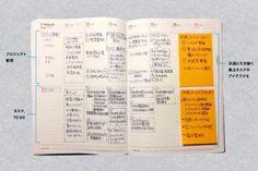 株式会社マークスの手帳・ノートブランド EDiT(エディット)のサイトです。2017年版3月・4月始まり手帳のラインアップをご紹介。ライフログにおすすめ1日1ページ手帳、たっぷりノート付きの週間ノート手帳、月間ノート手帳。アイデア用や本と旅のログノートも。