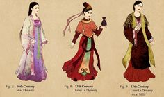 Because they were both heavily influenced by the traditional hanfu clothing of Tang dynasty. Hanbok dates to before Tang dynasty, but it was Tang that really spread its essential design elements to Korea. If you know your history, Tang at one poin. Korean Traditional, Traditional Fashion, Traditional Outfits, Chinese Design, Chinese Style, Chinese Fashion, Asian Fashion, 16th Century Fashion, 18th Century
