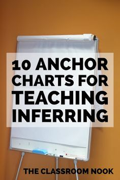Need a little inspiration for creating a visual on inferring? These 10 model anchor charts are just the ticket!