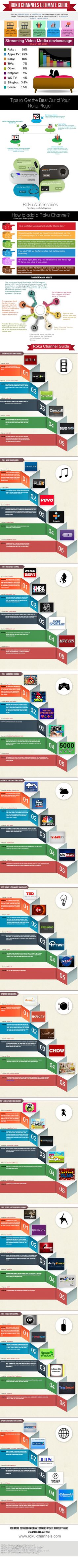 Roku Channels Ultimate Guide [I LOVE my @Roku - this is an excellent guide to help you enjoy yours! ~ Sherry]