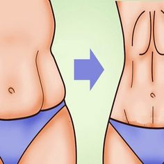 A major issue for most women is saggy stomach skin. Whether it's caused by drastic weight loss or by pregnancy, saggy skin on your stomach Perder 10 Kg, 7 Workout, Lose Weight, Weight Loss, Lose Fat, Unwanted Hair, Unwanted Facial, Healthy Beauty, Healthy Fit