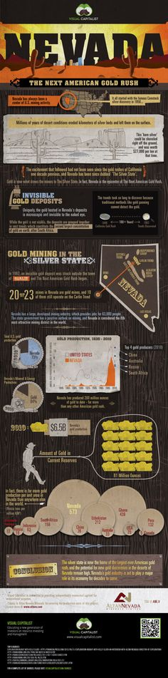 Infographic Depicts Nevada Set to Boom in Next American Gold Rush