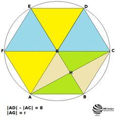 Oblicz pole sześciokąta foremnego wpisanego w koło o promieniu długości r, wiedząc, że różnica między dłuższą AD i krótszą AC przekątną sześciokąta foremnego wynosi 8.