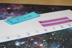 How to Make Adding Integers Stick Forever - Idea Galaxy First Year Teaching, Teaching Math, Math Notebooks, Interactive Notebooks, Integer Number Line, Adding And Subtracting Integers, Math Talk, 7th Grade Math, Math Class