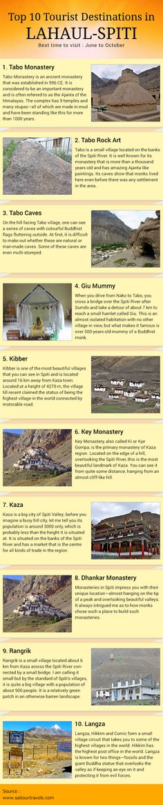 Top 10 Tourist Places To Visit in Lahaul Spiti #Lahaul #Spiti #Himachalpradesh #India