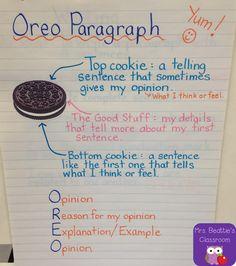 Mrs. Beattie's Classroom: If I Were A Thanksgiving Turkey....