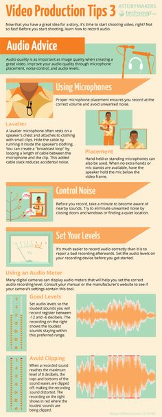 Video Basics from Composition to Lighting and Audio [Infographic]