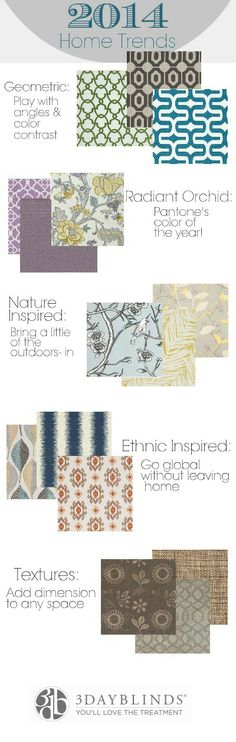 2014 home decor trends! Textile patterns we will be seeing in home decor for 2014.