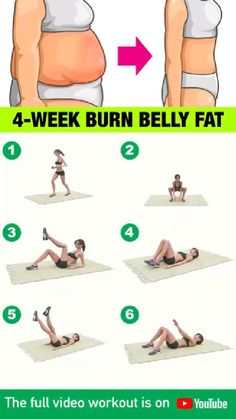 Lower Belly Workout, Full Body Gym Workout, Gym Workout Videos, Tummy Workout, Gym Workout For Beginners, Workout Exercises, Workout Classes, Band Exercises, Dumbbell Workout