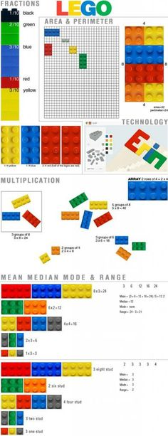 How to teach math with LEGOs via Edudemic