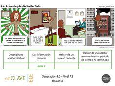 """""""Español en acción"""": Contraste del presente y el pretérito perfecto (Actividad de inicio). Generación 3.0, nivel A2, enClaveELE."""
