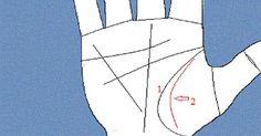 Len pár šťastlivcov má na dlani túto čiaru: Zistite, či ste jedným z nich Palmistry, Book Of Shadows, Handmade, Tela, Hands, Hand Made, Handarbeit