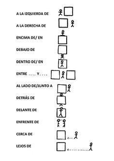 spanish lessons fuengirola: Adverbios de lugar - ¿Dónde está en la cocina?