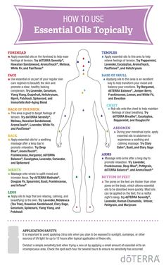 Learn how to use essential oils topically and which areas are best to apply essential oils.