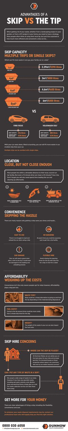 Advantages of a Skip vs The Tip [Infographic]