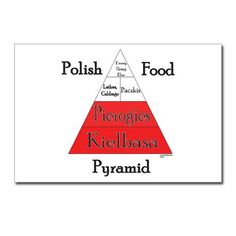 Polish Food Pyramid Postcards (Package of by renplanet CafePress Video Rezept Pierogies And Kielbasa, Polish Recipes, Polish Food, Toffee Cupcakes, Polish Christmas, Diy Christmas, Cooking Photos, Cooking Tips, Polish Memes