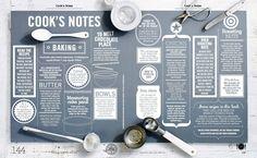 Design portfolio by Hieu Nguyen. Contains branding, editorial, web, art direction and marketing. Page Layout Design, Magazine Layout Design, Menu Design, Food Design, Print Design, Magazine Layouts, Recipe Book Design, Cookbook Design, Brochure Food