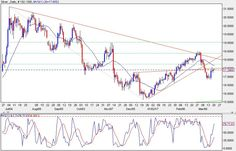 SILVER TODAY: Support found but it may need to consolidate further