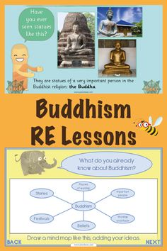 Teach your or class all about key aspects of Buddhism and Buddhist beliefs, traditions, practices and places of worship. Every PlanBee RE lesson plan pack is packed with detailed facts, information and activities. Buddhist Beliefs, Buddhism, Slideshow Presentation, World Religions, Religious Education, Primary School, Geography, How To Introduce Yourself, Teaching Resources