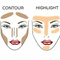 The difference between contouring and highlighting.