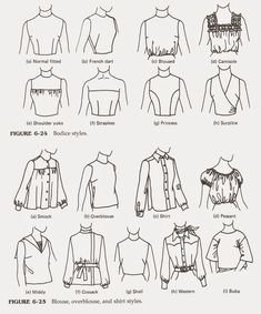 Fashion infographic & data visualization of different bodices, blouses. - Fashion infographic & data visualization of different bodices, blouses. I … Fashion infog - Fashion Terminology, Fashion Terms, Fashion Design Drawings, Fashion Sketches, Fashion History, Fashion Art, Fashion Infographic, Retro Mode, Fashion Dictionary