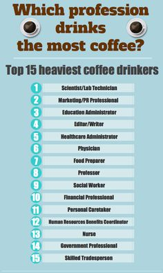 coffee drinkers.. And I'm number 5!!