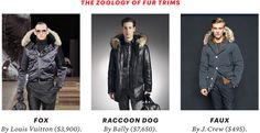The Detail: The Fur-Trimmed Hood  - Esquire.com