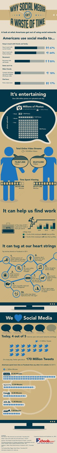 Why Social Media ISN'T such a waste of time infographic.