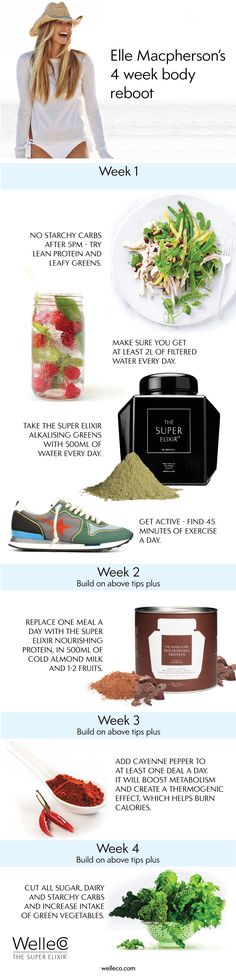 Forget crash dieting, detoxes and binge exercise plans, Dr Laubscher has created a safe, simple and healthy body countdown for Elle Macpherson and - trust us, this works!