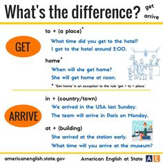 difference between get and arrive English Vinglish, English Verbs, Learn English Grammar, English Sentences, English Writing Skills, English Language Learning, English Phrases, Learn English Words, English Study