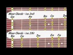 DOBRO LESSONS - THE MODES FOR RESOPHONIC/SLIDE GUITAR - OPEN G TUNING - www.LessonsWithTroy.com - YouTube