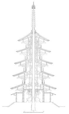 Horyuji Pagoda, Nara, 604