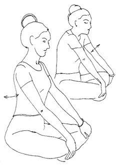 Kundalini Yogavoor de longen en de bloedbaan