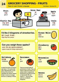 24- Fruits