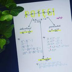 School Life, Back To School, High School, Studyblr, Study Notes, Study Tips, Math Lessons, Self Improvement, Psychology