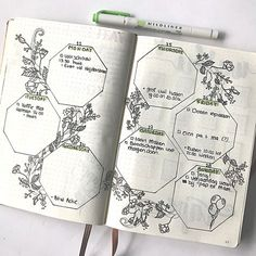"156 Likes, 8 Comments - BujobyCindy (@bujobycindy) on Instagram: ""•weekly spread week 4• I see so many gorgeous botanical spreads on Instagram, so I decided to start…"""