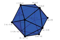 Vertices of a regular icosahedron in terms of the golden ratio