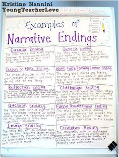narrative essay conclusion examples