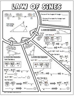 Right Triangles and Trigonometry Graphic Organizer