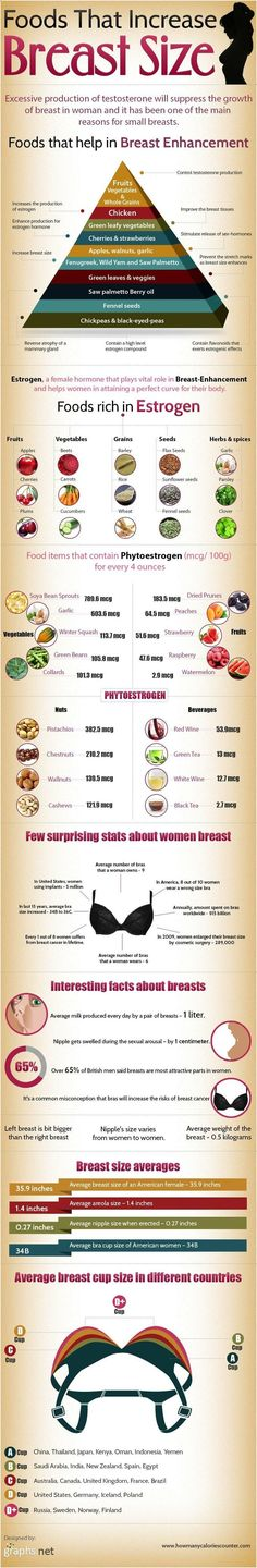 Women who are wishing for a more curvy body shape with enhanced bust could try the natural way before visiting the plastic man. This graph presents how females can gain a better control of estrogen and testosterone and achieve breast enhancement by fine tuning their nutrition habits. - Fitness is life, fitness is BAE! <3 Tap the pin now to discover 3D Print Fitness Leggings from super hero leggings, gym leggings, fitness, leggings, and more that will make you scream YASS!!!
