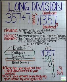 Teaching Long Division.  Long division anchor chart and student notebook examples.  TONS of ideas here for teaching and reinforcing long division!