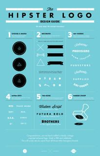 Create Your Own Hipster Logo In 6 Steps | Co.Design | business + innovation + design