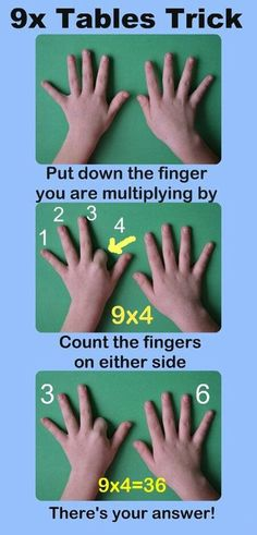 Cool trick to teach your kids.