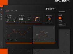 Fitness Dashboard - Dark UI