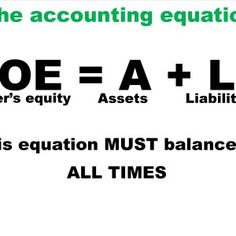 Accounting Equation (OE = A + L) poster Teaching Resources, Accounting, All About Time, Equation, Teacher, Poster, Professor, Systems Of Equations, Equality