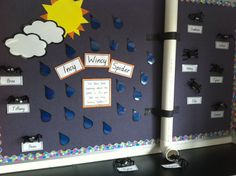 incy wincy spider display boards - Google Search