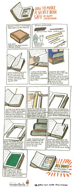 Secret book safe. I don't understand why you need to save the page you want to be the first cut page until the end.
